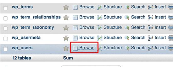 WordPressWebsite के Admin Password को Change य Reset कैसे करें