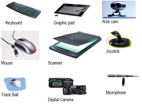 कंप्यूटर क्या है कंप्यूटर कितने प्रकार के होते हैं?